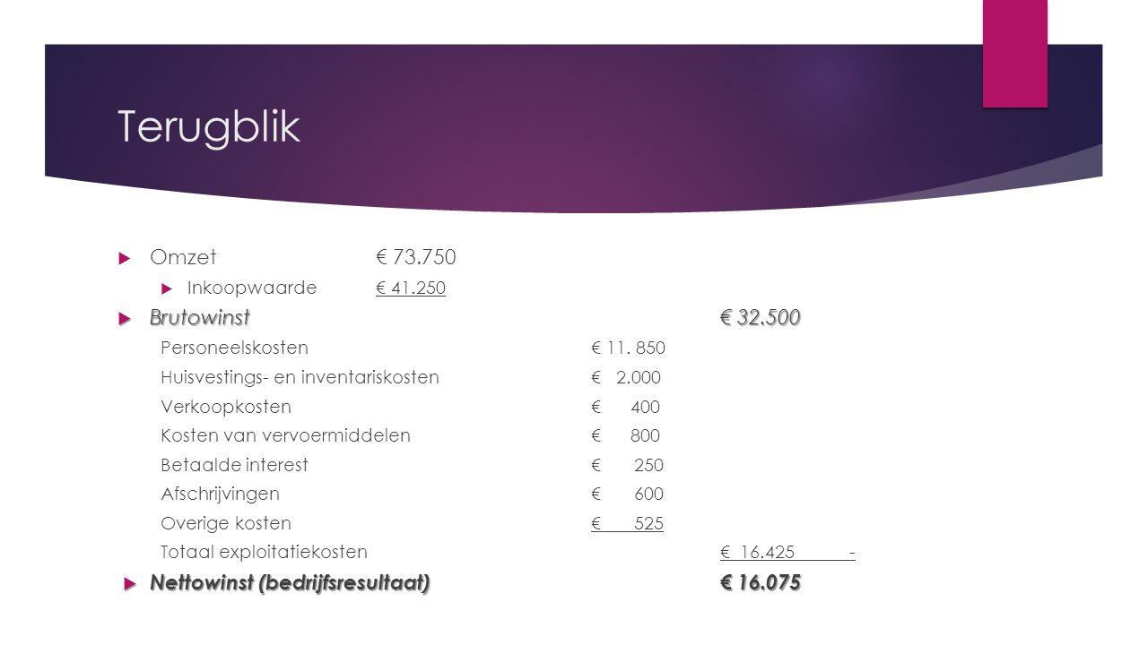 Terugblik  Omzet€ 73.750  Inkoopwaarde€ 41.250  Brutowinst€ 32.500 Personeelskosten€ 11. 850 Huisvestings- en inventariskosten€ 2.000 Verkoopkosten
