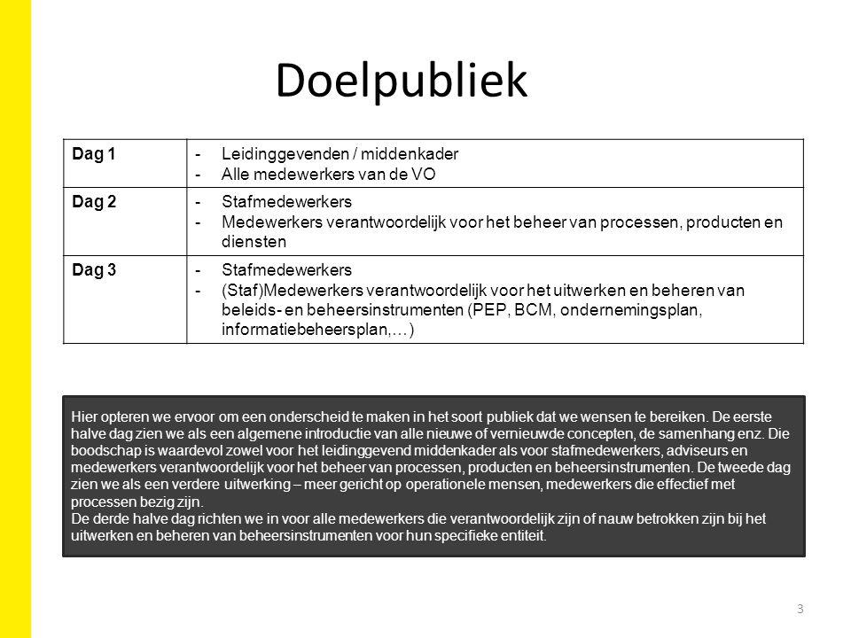 Doelpubliek Dag 1 - Leidinggevenden / middenkader - Alle medewerkers van de VO Dag 2 - Stafmedewerkers - Medewerkers verantwoordelijk voor het beheer