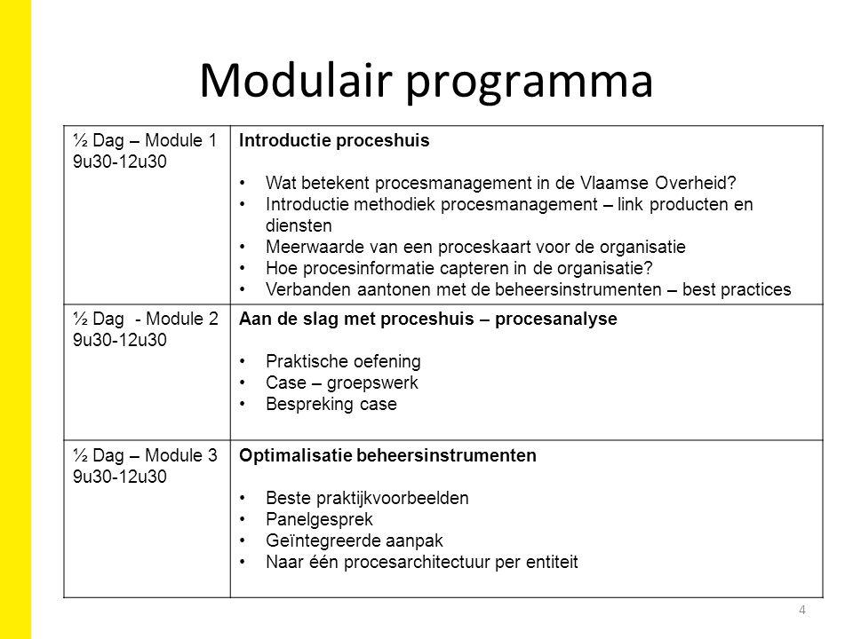Ontwerp programma module 1 09.30-09.45Welkom / Programma / opleidingsresultaat 09.45-10.00Inleiding – proceshuis - procesmanagement 10.00-10.30Ontwikkelen van processen Voorbeelden Knelpunten 10.30-10.45Pauze 10.45-11.45Aantal concepten om concreet mee aan de slag te gaan Proceshuis in de praktijk Producten- en dienstencatalogus Procesarchitectuur Procesanalyse 11.45-12.15Voorbeelden Cases Vlaamse overheid 12.15-12.30Conclusies – Wrap-up Deze eerste halve dag heeft tot doel een algemene inleiding te verzorgen omtrent de beweegredenen voor een 'proceshuis'.