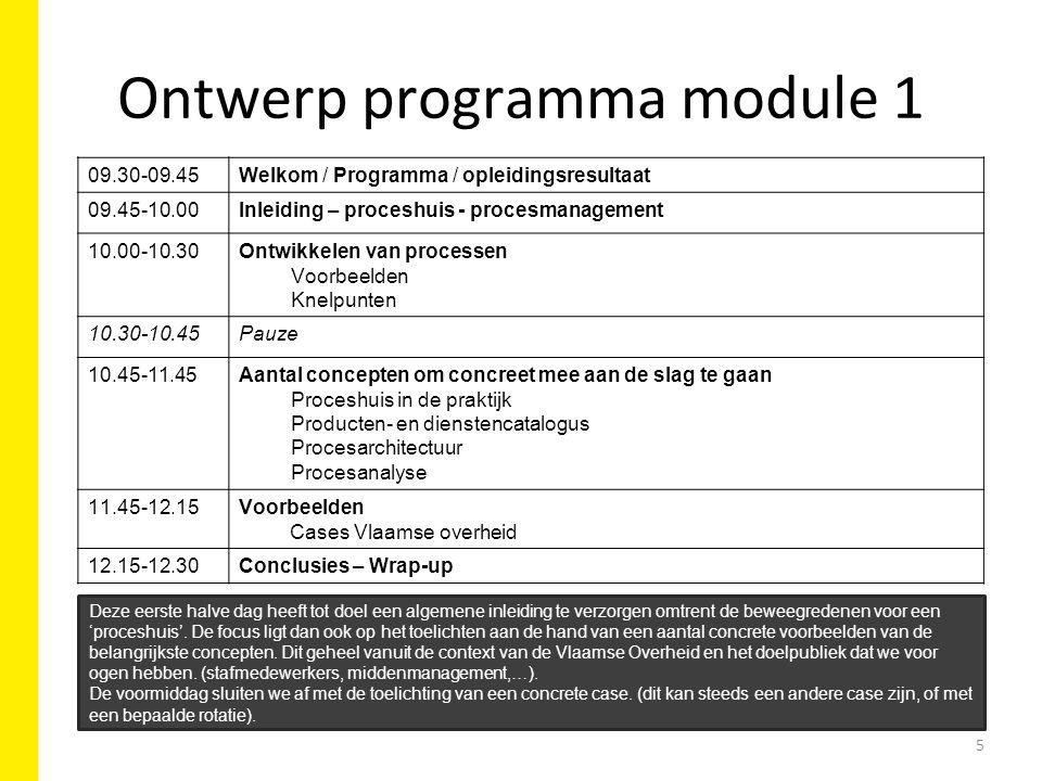Ontwerp programma – Module 2 09.30-09.45Welkom / Programma / opleidingsresultaat 09.45-11.00Praktische oefening – uitwerken case Case procesanalyse/werklastmeting Wegwerken van inefficiënties Uitwerken van verbetervoorstellen 11.00-11.15Pauze 11.15-12.15Terugkoppeling case – presentatie resultaten Presentatie van resultaten van de verschillende groepen Groepsgesprek over de behaalde resultaten/uitdagingen 12.15-12.30Conclusies – wrap-up Deze tweede halve dag heeft tot doel concreet aan de slag te gaan met een specifieke situatie.