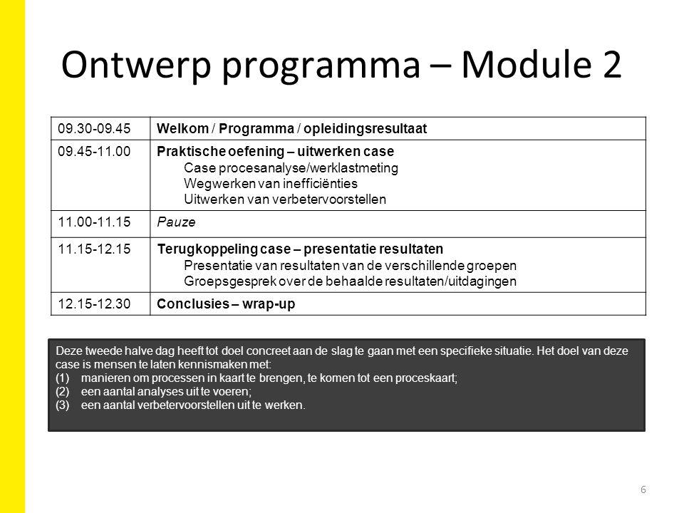 Ontwerp programma – Module 2 09.30-09.45Welkom / Programma / opleidingsresultaat 09.45-11.00Praktische oefening – uitwerken case Case procesanalyse/we