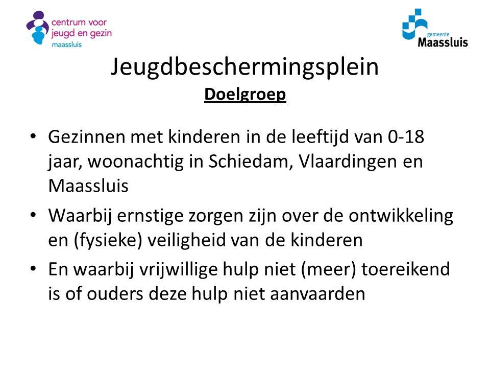 Jeugdbeschermingsplein Doelgroep Gezinnen met kinderen in de leeftijd van 0-18 jaar, woonachtig in Schiedam, Vlaardingen en Maassluis Waarbij ernstige