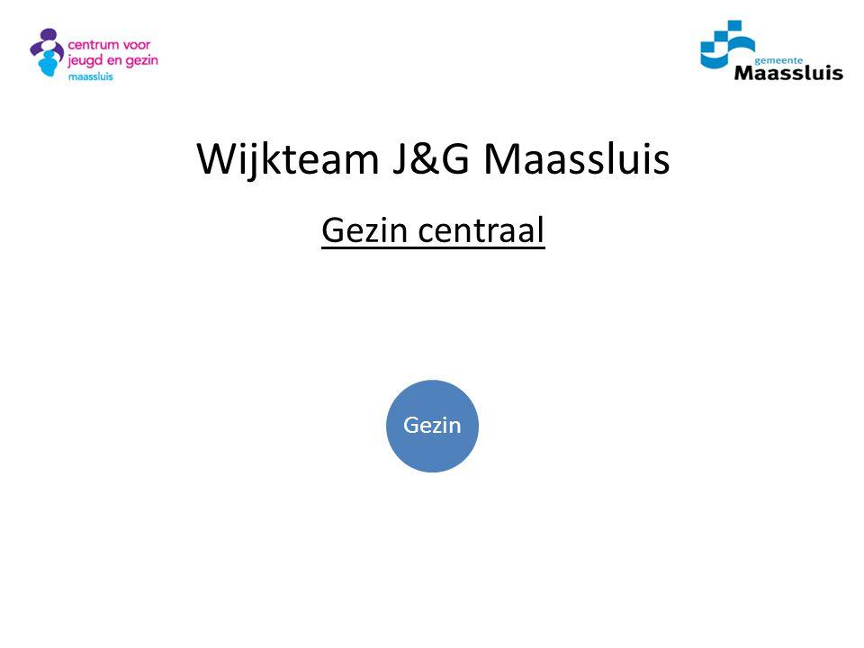 Informele Wijknetwerk Gezin Sport- vereniging Buurt- vereniging Kerk/ Moskee BurenVriendenFamilie Wijkteam J&G Maassluis Oost