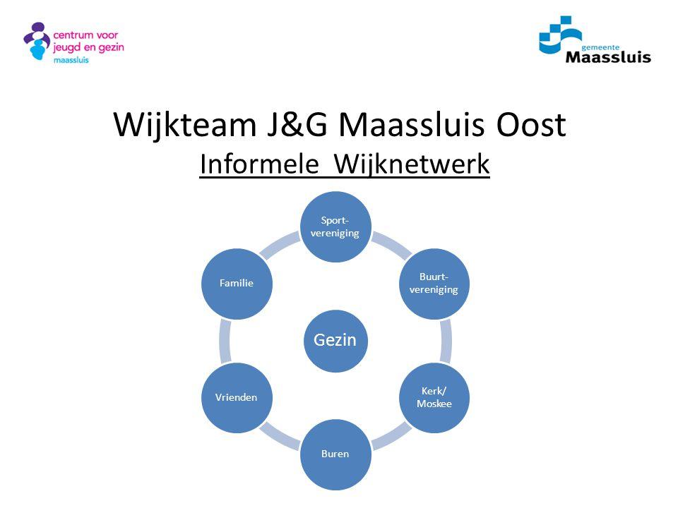 Wijkteam J&G Maassluis Rol informeel netwerk Heeft een grote rol bij het: Signaleren Inzetten van hulp Ondersteunen van wijkgenoten ….