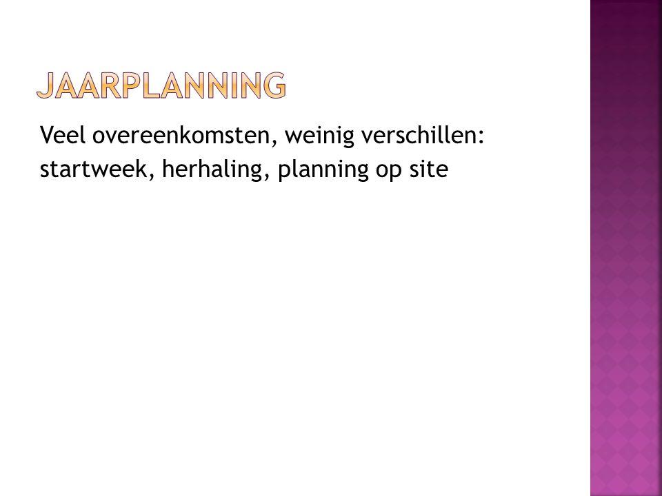 Veel overeenkomsten, weinig verschillen: startweek, herhaling, planning op site