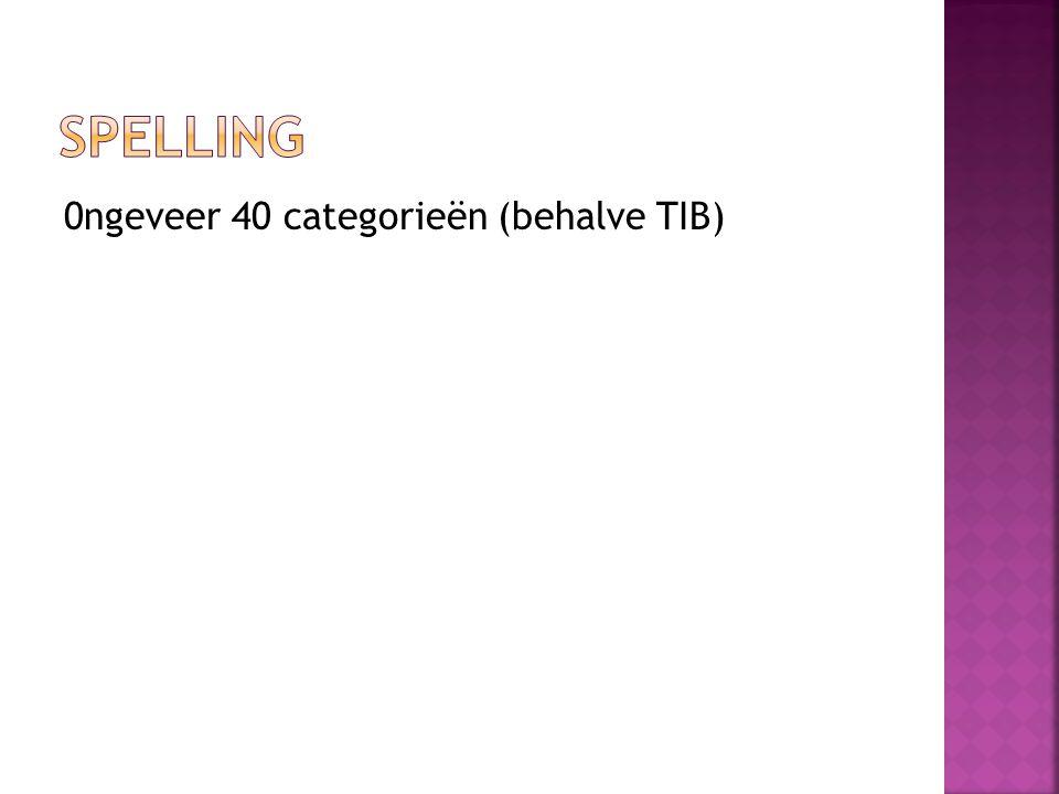 0ngeveer 40 categorieën (behalve TIB)