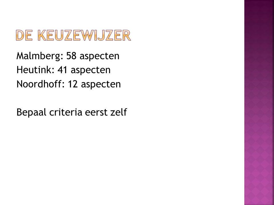 Malmberg: 58 aspecten Heutink: 41 aspecten Noordhoff: 12 aspecten Bepaal criteria eerst zelf