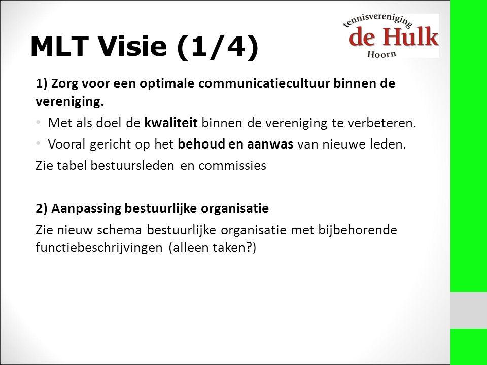 MLT Visie (1/4) 1) Zorg voor een optimale communicatiecultuur binnen de vereniging. Met als doel de kwaliteit binnen de vereniging te verbeteren. Voor