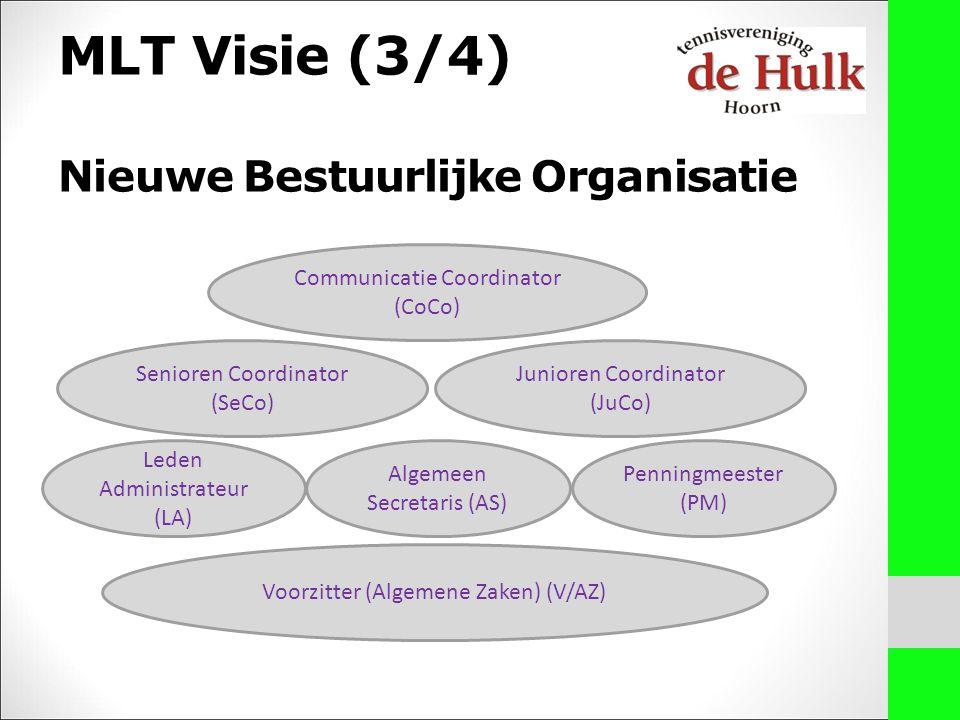 MLT Visie (3/4) Nieuwe Bestuurlijke Organisatie Communicatie Coordinator (CoCo) Senioren Coordinator (SeCo) Junioren Coordinator (JuCo) Leden Administ