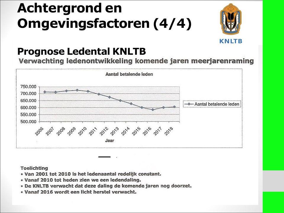 Achtergrond en Omgevingsfactoren (4/4) Prognose Ledental KNLTB