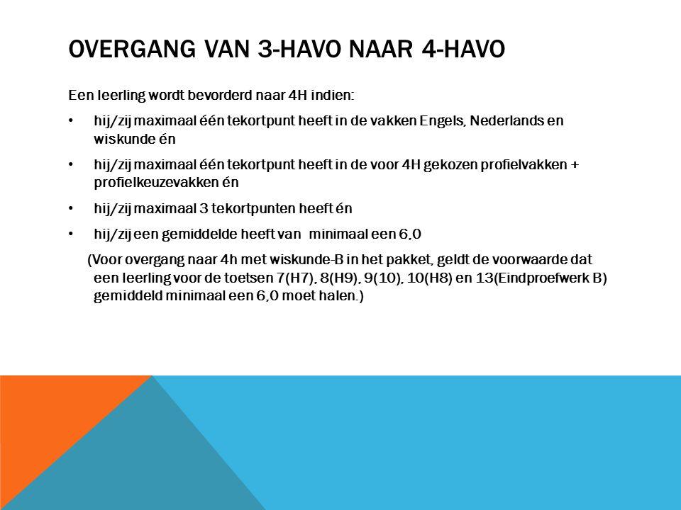 OVERGANG VAN 3-HAVO NAAR 4-HAVO Een leerling wordt bevorderd naar 4H indien: hij/zij maximaal één tekortpunt heeft in de vakken Engels, Nederlands en wiskunde én hij/zij maximaal één tekortpunt heeft in de voor 4H gekozen profielvakken + profielkeuzevakken én hij/zij maximaal 3 tekortpunten heeft én hij/zij een gemiddelde heeft van minimaal een 6,0 (Voor overgang naar 4h met wiskunde-B in het pakket, geldt de voorwaarde dat een leerling voor de toetsen 7(H7), 8(H9), 9(10), 10(H8) en 13(Eindproefwerk B) gemiddeld minimaal een 6,0 moet halen.)