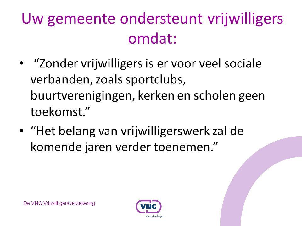 De VNG Vrijwilligersverzekering De totstandkoming De Rijksoverheid maakte in 2008 structureel geld vrij voor het verzekeren van alle vrijwilligers in Nederland.