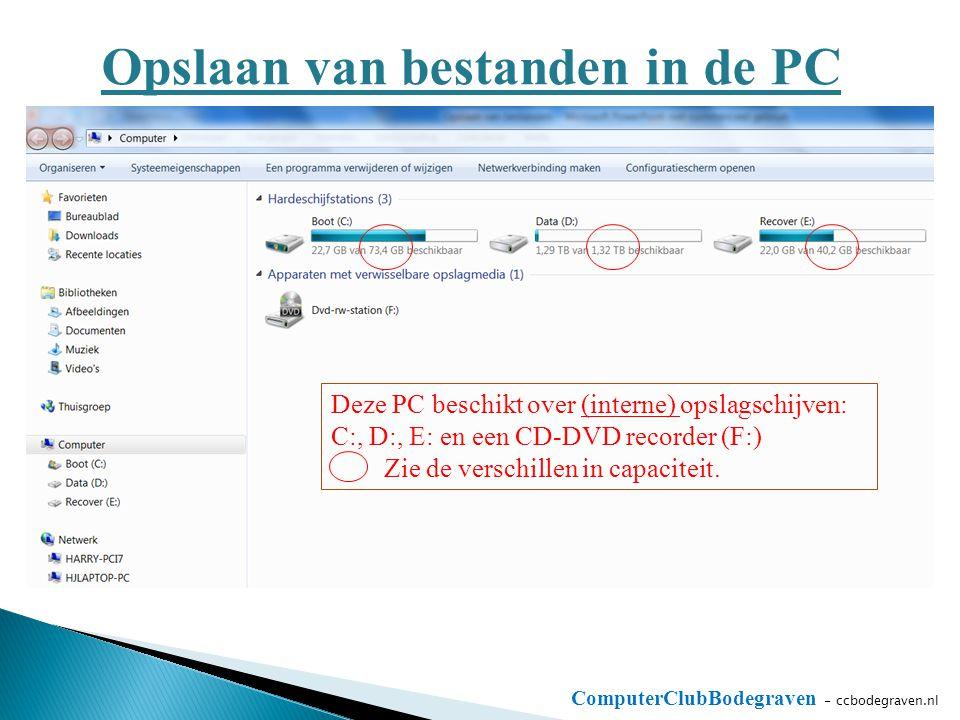 ComputerClubBodegraven - ccbodegraven.nl Opslaan van bestanden in de PC Deze PC beschikt over (interne) opslagschijven: C:, D:, E: en een CD-DVD recorder (F:) Zie de verschillen in capaciteit.