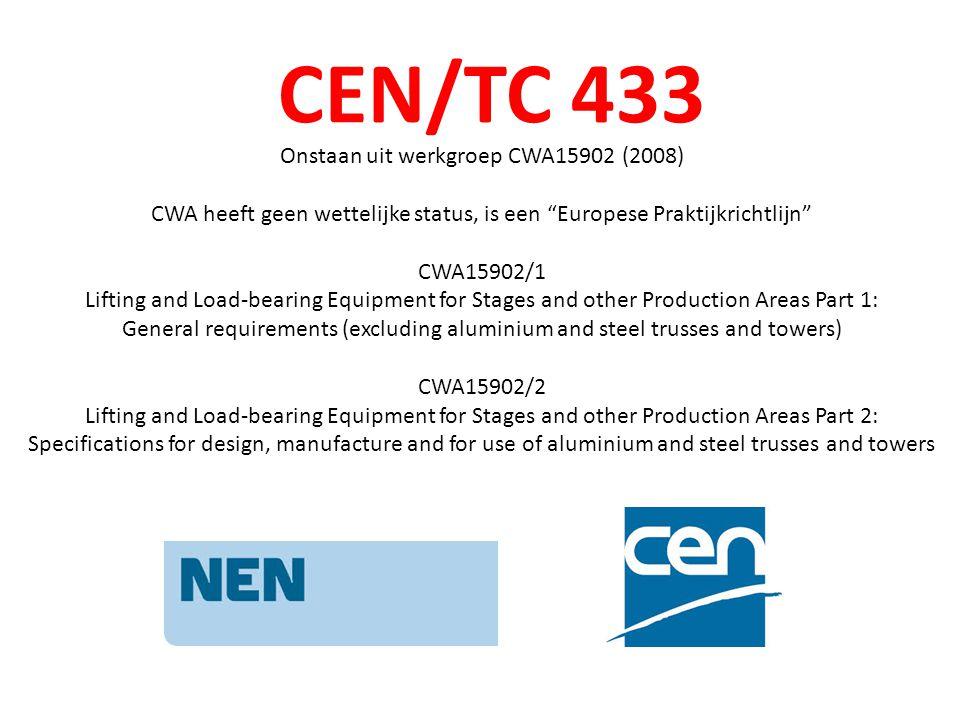CEN/TC 433 De CEN Technical Committee 433 heeft als opdracht om volgens een businessplan een Europese Norm te schrijven Wie doen er mee: Technical Experts welke door de lidstaten van de EU vanuit hun Nationale Norm-instituten aangewezen worden, bij ons het NEN Secretariaat is in handen van de DIN