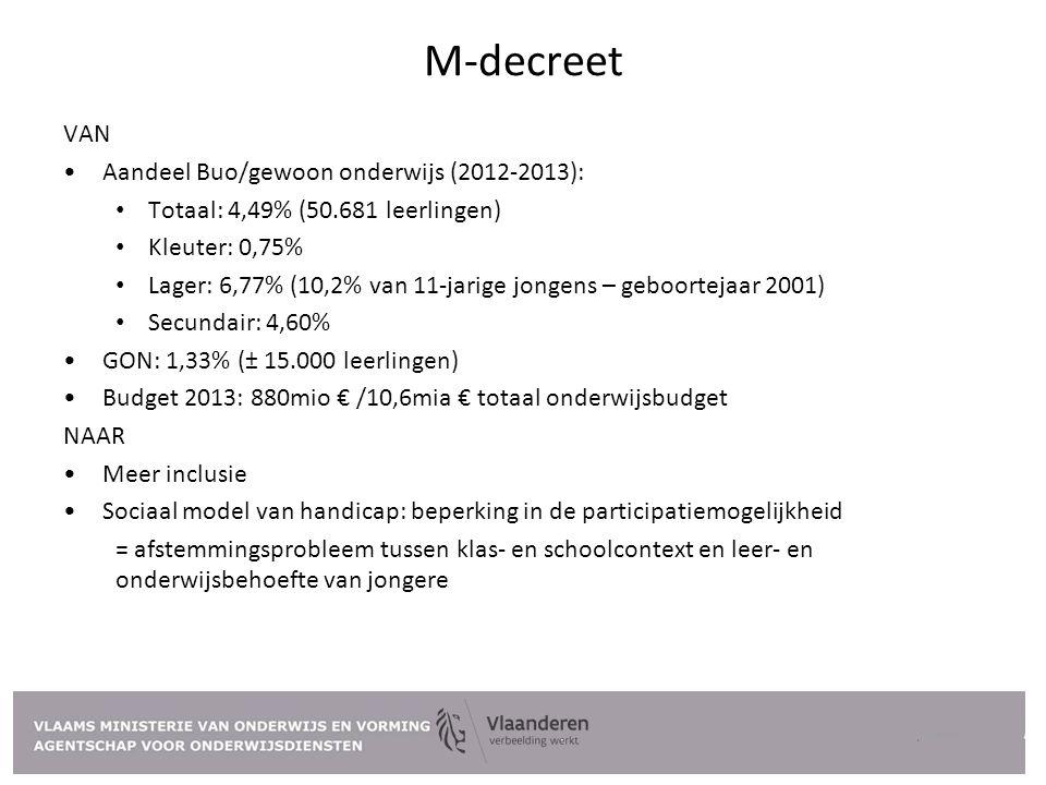 M-decreet VAN Aandeel Buo/gewoon onderwijs (2012-2013): Totaal: 4,49% (50.681 leerlingen) Kleuter: 0,75% Lager: 6,77% (10,2% van 11-jarige jongens – g
