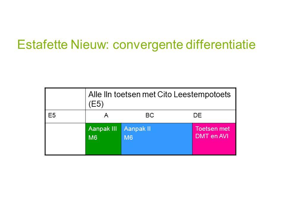 Alle lln toetsen met Cito Leestempotoets (E5) E5 A BC DE Aanpak III M6 Aanpak II M6 Toetsen met DMT en AVI Estafette Nieuw: convergente differentiatie