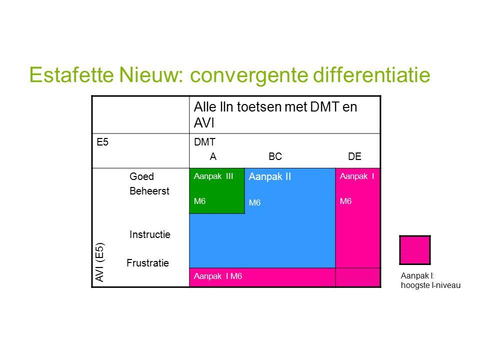 Alle lln toetsen met DMT en AVI E5DMT A BC DE Goed Beheerst Instructie Frustratie Aanpak III M6 Aanpak II M6 Aanpak I M6 Aanpak I M6 Estafette Nieuw: convergente differentiatie AVI (E5) Aanpak I: hoogste I-niveau
