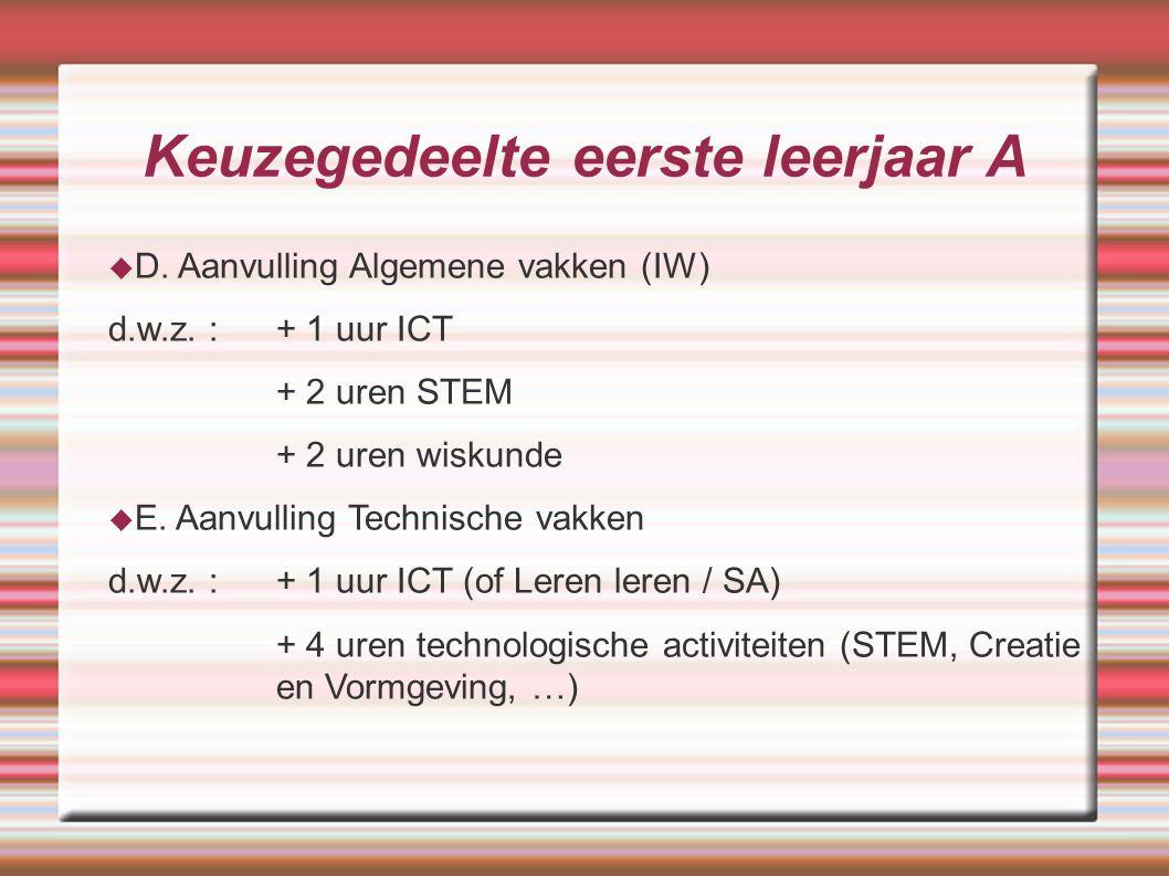 Keuzegedeelte eerste leerjaar A  D. Aanvulling Algemene vakken (IW) d.w.z. :+ 1 uur ICT + 2 uren STEM + 2 uren wiskunde  E. Aanvulling Technische va