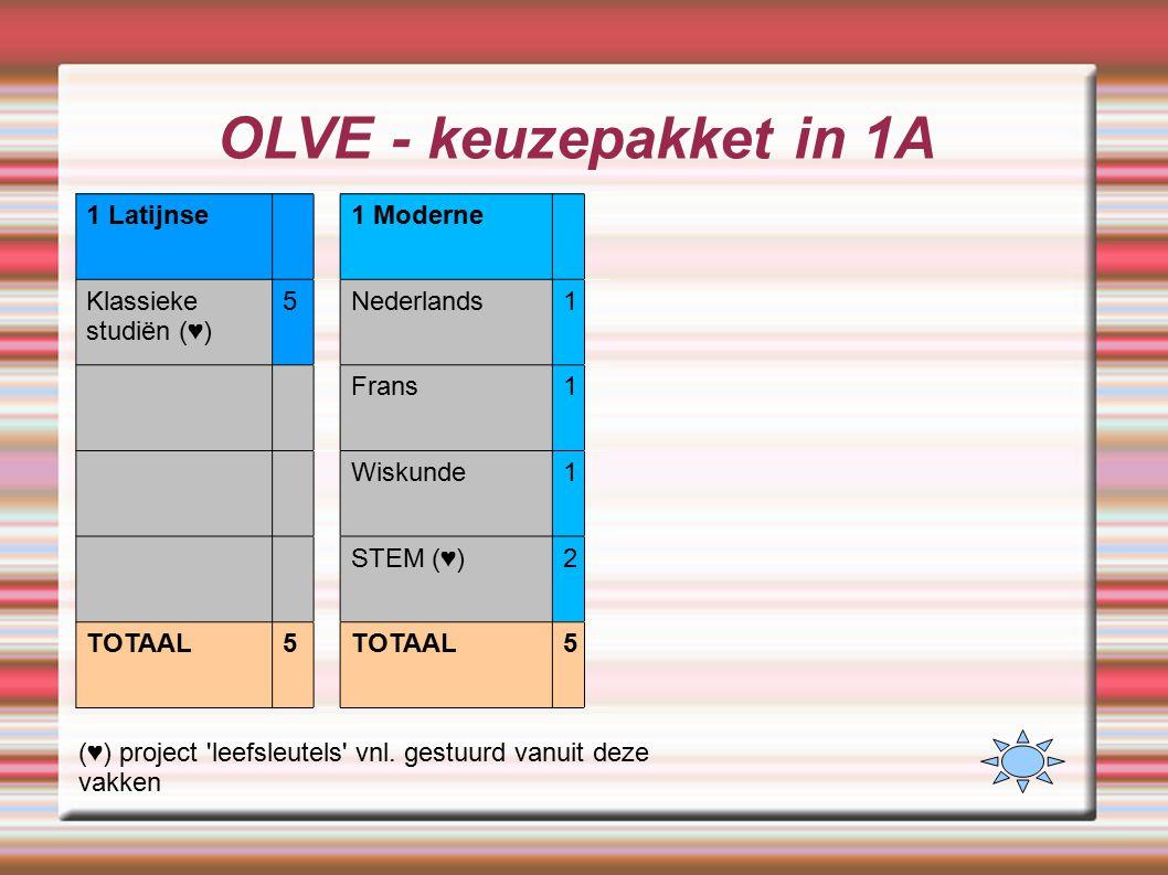 OLVE - keuzepakket in 1A 1 Latijnse1 Moderne Klassieke studiën (♥) 5Nederlands1 Frans1 Wiskunde1 STEM (♥)2 TOTAAL5 5 (♥) project 'leefsleutels' vnl. g