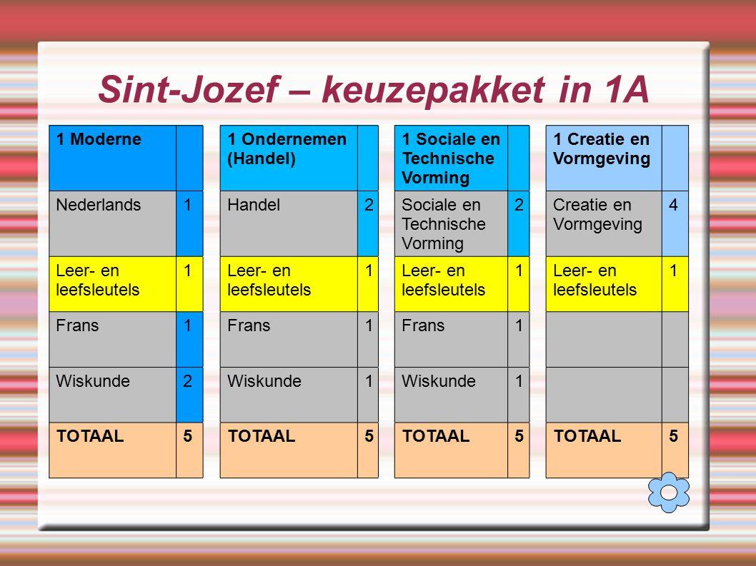 Sint-Jozef – keuzepakket in 1A 1 Moderne1 Ondernemen (Handel) 1 Sociale en Technische Vorming 1 Creatie en Vormgeving Nederlands1Handel2Sociale en Tec