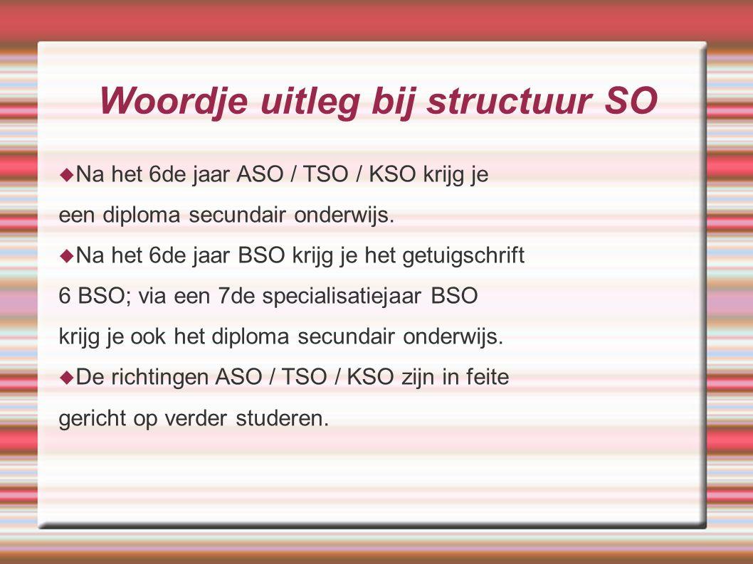 Woordje uitleg bij structuur SO  Na het 6de jaar ASO / TSO / KSO krijg je een diploma secundair onderwijs.  Na het 6de jaar BSO krijg je het getuigs