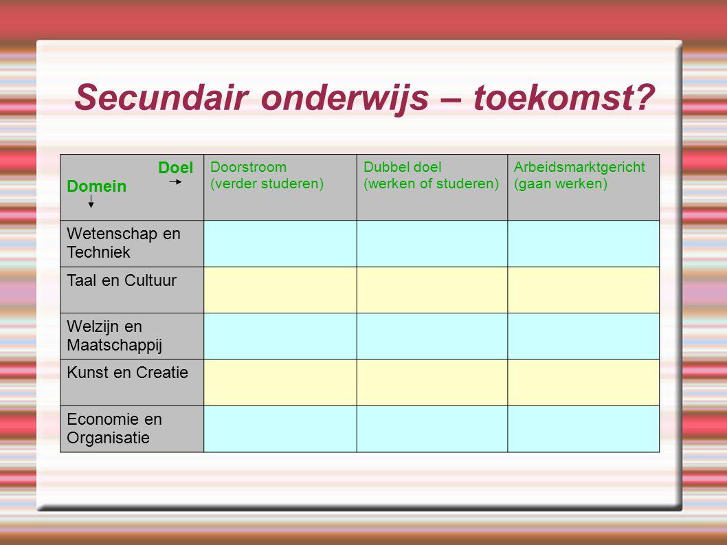 OLVE - keuzepakket in 1A 1 Latijnse1 Moderne Klassieke studiën (♥) 5Nederlands1 Frans1 Wiskunde1 STEM (♥)2 TOTAAL5 5 (♥) project leefsleutels vnl.