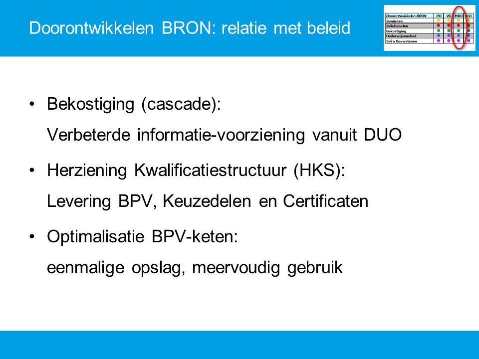 Doorontwikkelen BRON: relatie met beleid Bekostiging (cascade): Verbeterde informatie-voorziening vanuit DUO Herziening Kwalificatiestructuur (HKS): L