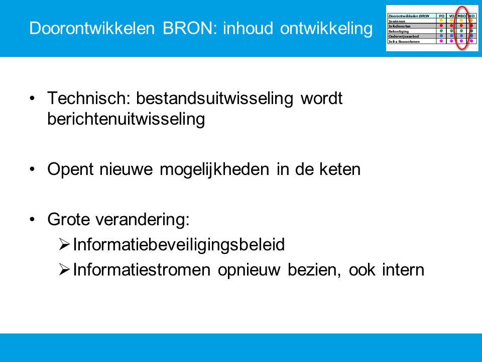 Doorontwikkelen BRON: inhoud ontwikkeling Technisch: bestandsuitwisseling wordt berichtenuitwisseling Opent nieuwe mogelijkheden in de keten Grote ver