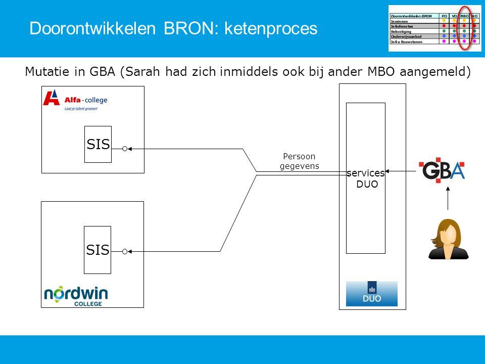 services DUO SIS Persoon gegevens Doorontwikkelen BRON: ketenproces Mutatie in GBA (Sarah had zich inmiddels ook bij ander MBO aangemeld)