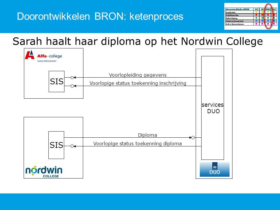 services DUO SIS Voorlopige status toekenning inschrijving Voorlopige status toekenning diploma Diploma Voorlopleiding gegevens Doorontwikkelen BRON: