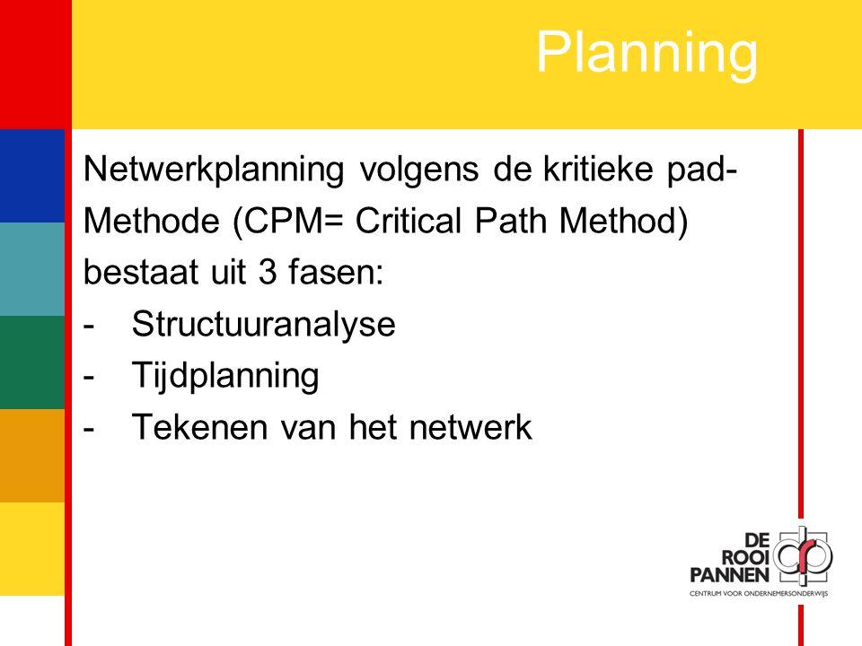 11 Planning Netwerkplanning volgens de kritieke pad- Methode (CPM= Critical Path Method) bestaat uit 3 fasen: -Structuuranalyse -Tijdplanning -Tekenen van het netwerk
