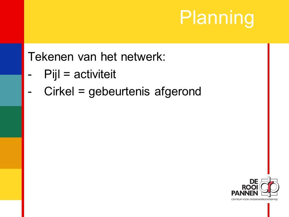 14 Planning Tekenen van het netwerk: -Pijl = activiteit -Cirkel = gebeurtenis afgerond