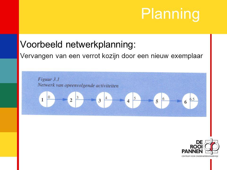 16 Planning Voorbeeld netwerkplanning: Vervangen van een verrot kozijn door een nieuw exemplaar