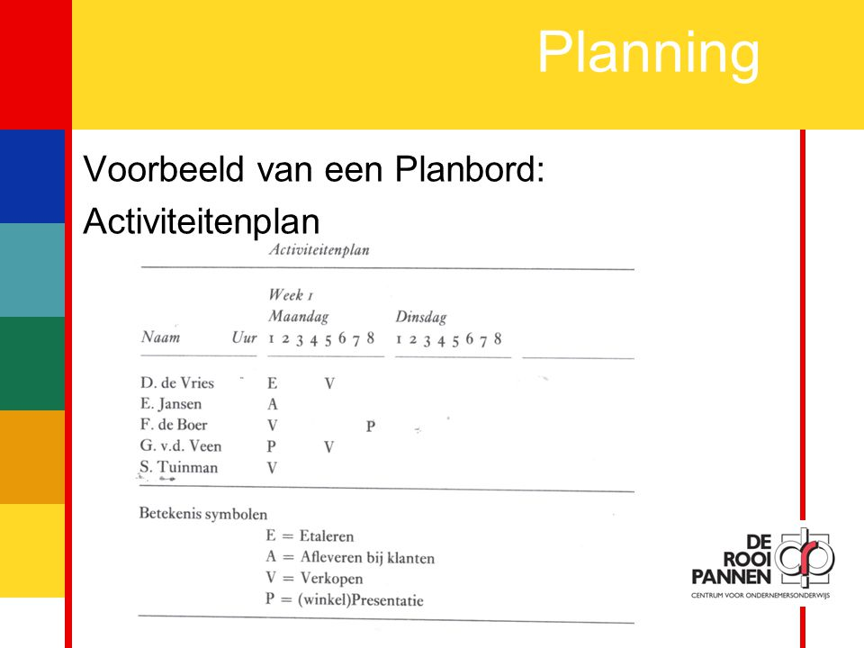 9 Planning Voorbeeld van een Planbord: Activiteitenplan