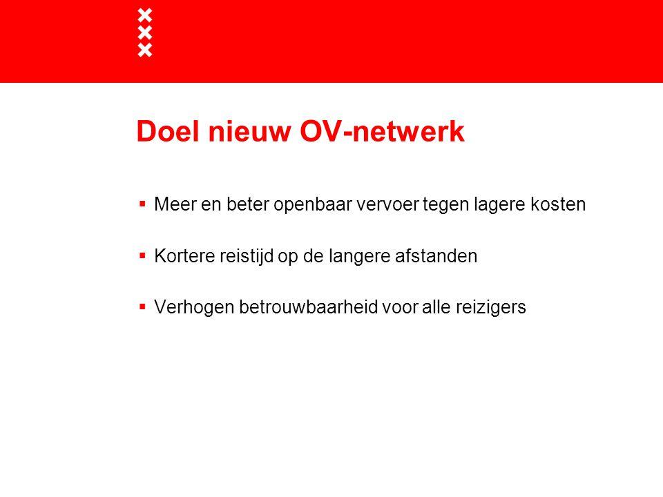 Doel nieuw OV-netwerk  Meer en beter openbaar vervoer tegen lagere kosten  Kortere reistijd op de langere afstanden  Verhogen betrouwbaarheid voor