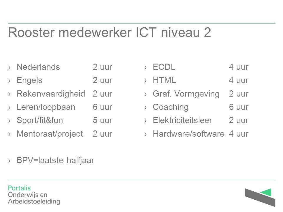 Rooster medewerker ICT niveau 2 ›Nederlands2 uur ›Engels2 uur ›Rekenvaardigheid2 uur ›Leren/loopbaan6 uur ›Sport/fit&fun5 uur ›Mentoraat/project2 uur