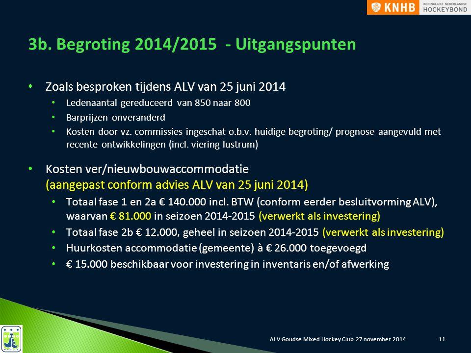11 3b. Begroting 2014/2015 - Uitgangspunten Zoals besproken tijdens ALV van 25 juni 2014 Ledenaantal gereduceerd van 850 naar 800 Barprijzen onverande