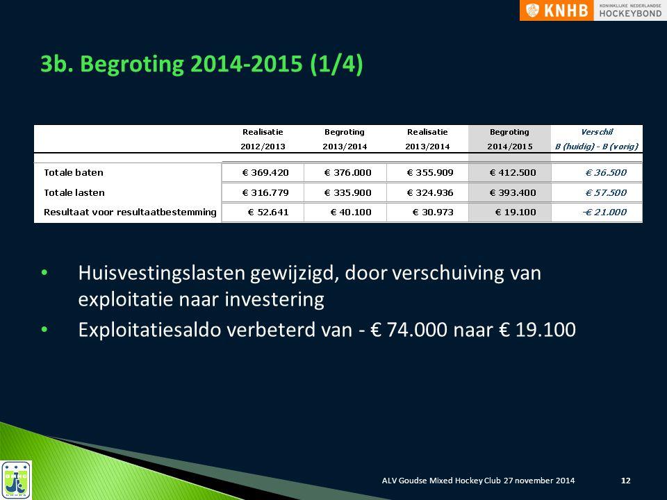 12 3b. Begroting 2014-2015 (1/4) Huisvestingslasten gewijzigd, door verschuiving van exploitatie naar investering Exploitatiesaldo verbeterd van - € 7