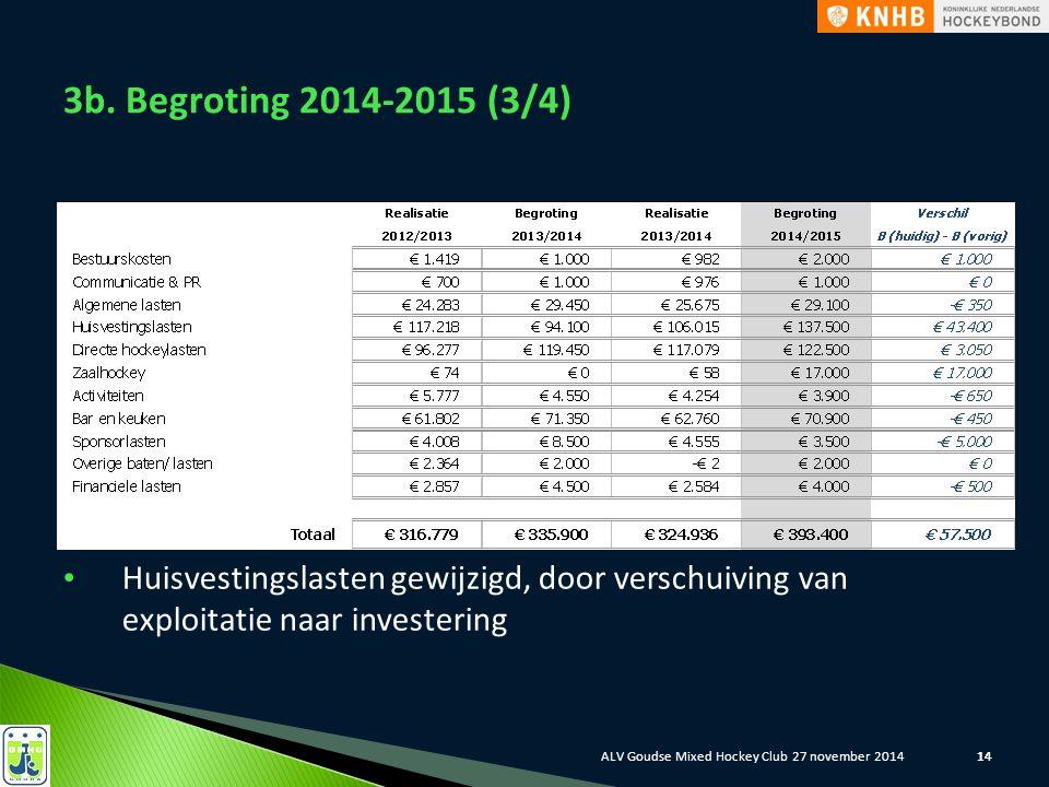 14 3b. Begroting 2014-2015 (3/4) Huisvestingslasten gewijzigd, door verschuiving van exploitatie naar investering ALV Goudse Mixed Hockey Club 27 nove