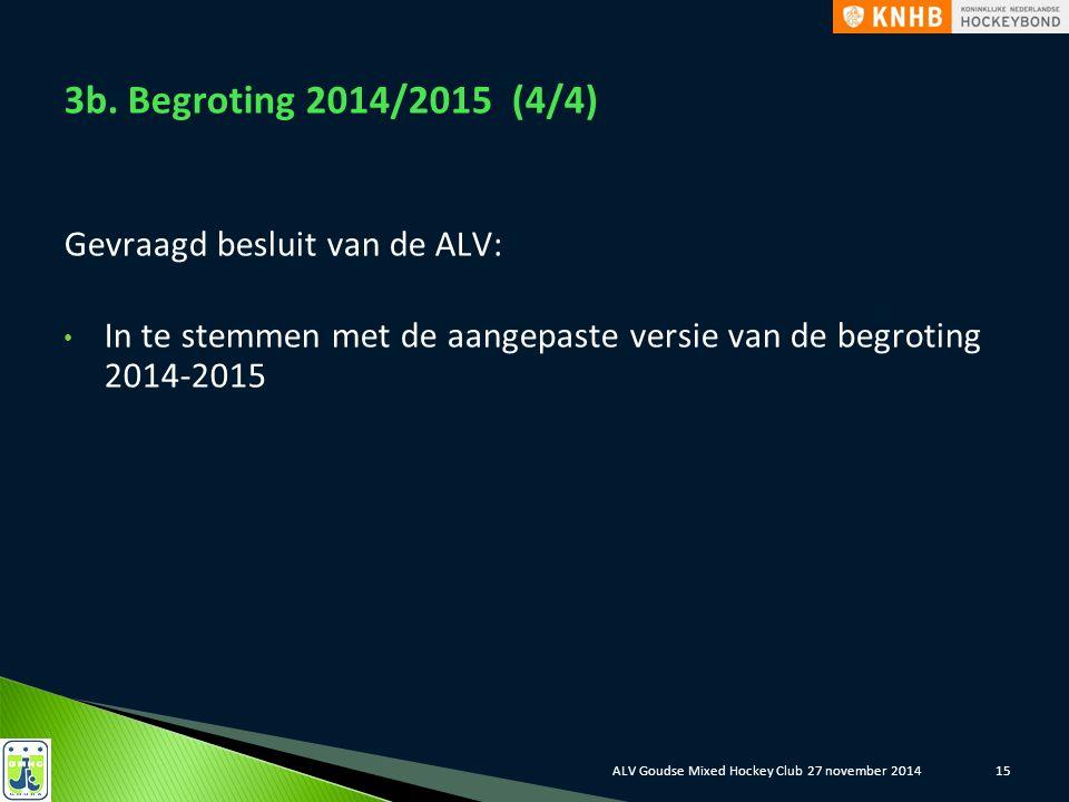 15 3b. Begroting 2014/2015 (4/4) Gevraagd besluit van de ALV: In te stemmen met de aangepaste versie van de begroting 2014-2015 ALV Goudse Mixed Hocke