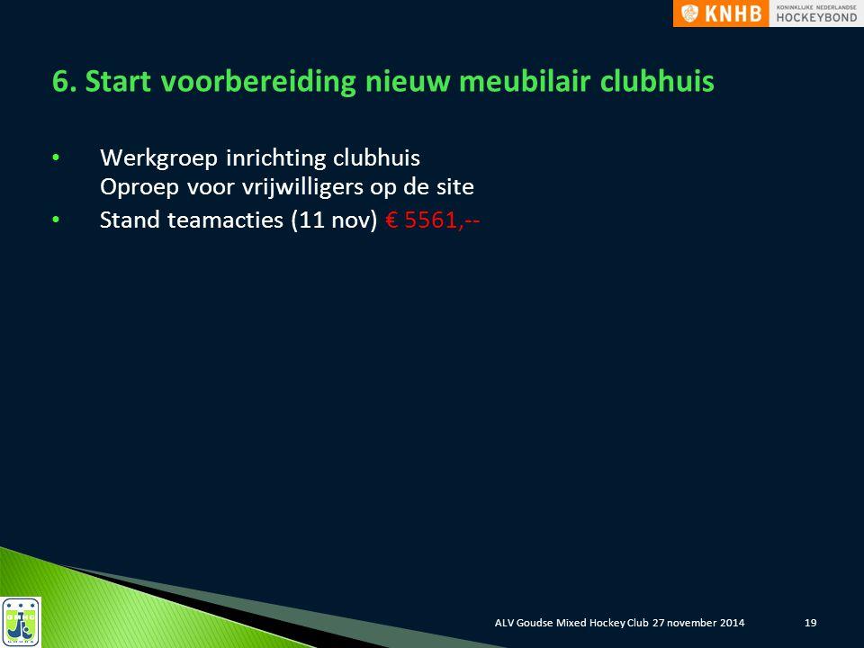 19 6. Start voorbereiding nieuw meubilair clubhuis Werkgroep inrichting clubhuis Oproep voor vrijwilligers op de site Stand teamacties (11 nov) € 5561