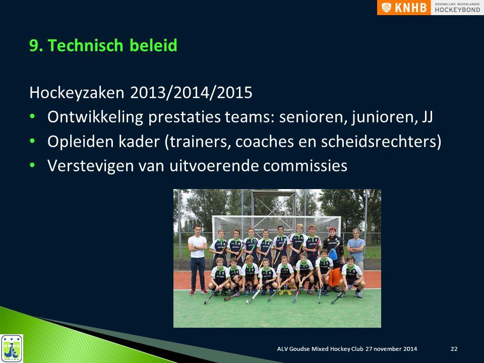 9. Technisch beleid Hockeyzaken 2013/2014/2015 Ontwikkeling prestaties teams: senioren, junioren, JJ Opleiden kader (trainers, coaches en scheidsrecht