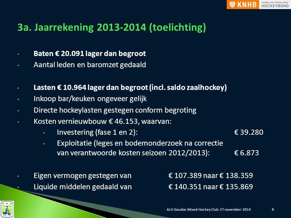 555 5 3a. Jaarrekening 2013-2014 (toelichting) Baten € 20.091 lager dan begroot Aantal leden en baromzet gedaald Lasten € 10.964 lager dan begroot (in