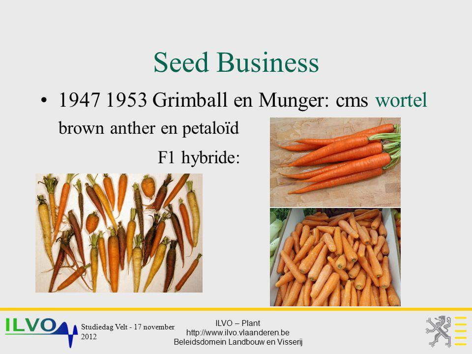 ILVO – Plant http://www.ilvo.vlaanderen.be Beleidsdomein Landbouw en Visserij Seed Business 1947 1953 Grimball en Munger: cms wortel brown anther en p
