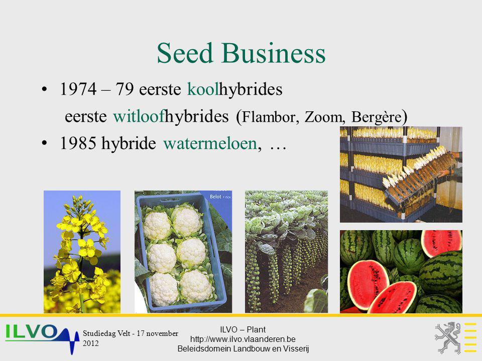 ILVO – Plant http://www.ilvo.vlaanderen.be Beleidsdomein Landbouw en Visserij Seed Business 1974 – 79 eerste koolhybrides eerste witloofhybrides ( Fla