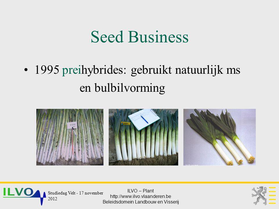 ILVO – Plant http://www.ilvo.vlaanderen.be Beleidsdomein Landbouw en Visserij Seed Business 1995 preihybrides: gebruikt natuurlijk ms en bulbilvorming