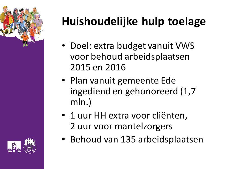 Huishoudelijke hulp toelage Doel: extra budget vanuit VWS voor behoud arbeidsplaatsen 2015 en 2016 Plan vanuit gemeente Ede ingediend en gehonoreerd (1,7 mln.) 1 uur HH extra voor cliënten, 2 uur voor mantelzorgers Behoud van 135 arbeidsplaatsen