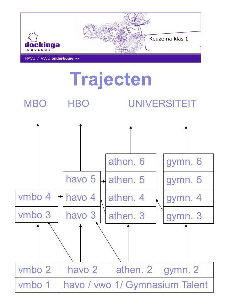 Trajecten havo / vwo 1/ Gymnasium Talentvmbo 1 gymn. 2 vmbo 2athen. 2 vmbo 4 vmbo 3 havo 5 havo 4 havo 3 athen. 6 athen. 5 athen. 4 athen. 3 gymn. 6 g