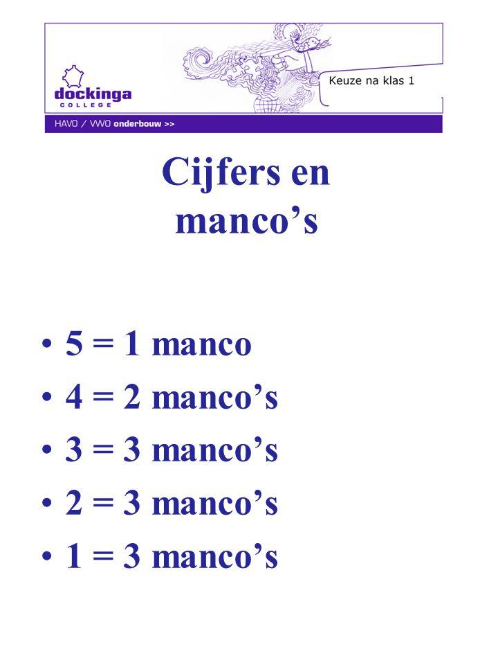 Cijfers en manco's 5 = 1 manco 4 = 2 manco's 3 = 3 manco's 2 = 3 manco's 1 = 3 manco's