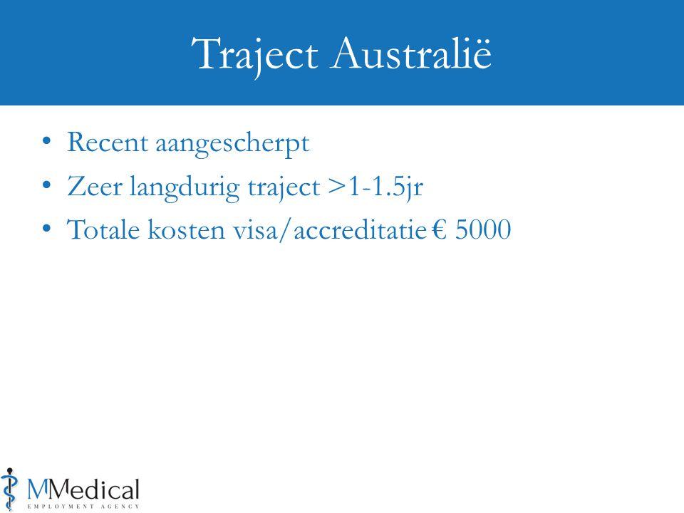 Recent aangescherpt Zeer langdurig traject >1-1.5jr Totale kosten visa/accreditatie € 5000 Traject Australië
